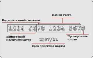 Что такое номер карты сбербанка