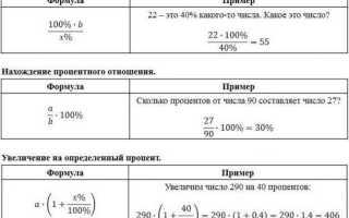 Как Вычитаются Проценты
