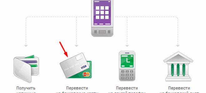 Как Снять Деньги С Сим Карты Мегафон