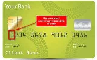 Какому банку принадлежит карта