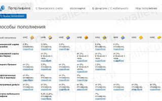 Как пополнить вебмани с карты